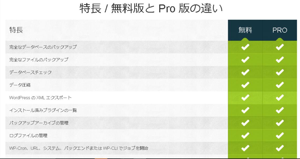 BackWPupの無料版とPro版